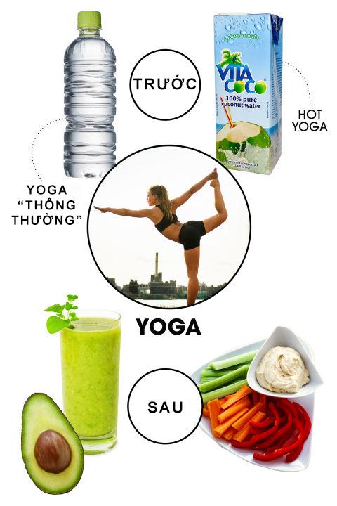 bị mat nuoc khi tap yoga